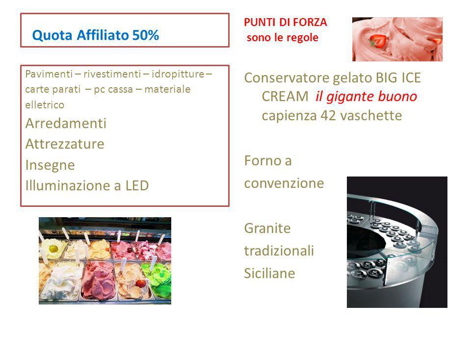 PUNTI DI FORZA sono le regole Conservatore gelato BIG ICE CREAM il gigante buono capienza 42 vaschette Forno a convenzione Granite tradizionali Sicili