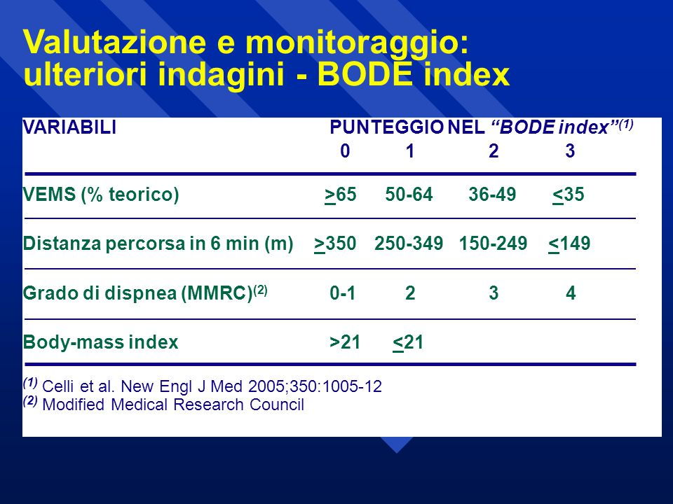 VARIABILI PUNTEGGIO NEL BODE index (1) 0 1 2 3 VEMS (% teorico)>65 50-64 36-49 <35 Distanza percorsa in 6 min (m) >350 250-349 150-249 <149 Grado di dispnea (MMRC) (2) 0-1 2 3 4 Body-mass index >21 <21 (1) Celli et al.