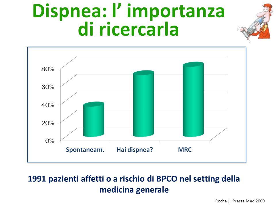 Dispnea: l' importanza di ricercarla Roche J, Presse Med 2009 1991 pazienti affetti o a rischio di BPCO nel setting della medicina generale