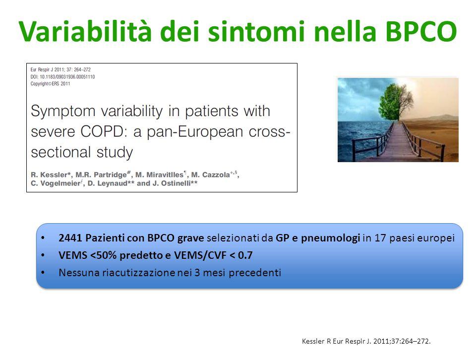 Kessler R Eur Respir J. 2011;37:264–272. 2441 Pazienti con BPCO grave selezionati da GP e pneumologi in 17 paesi europei VEMS <50% predetto e VEMS/CVF