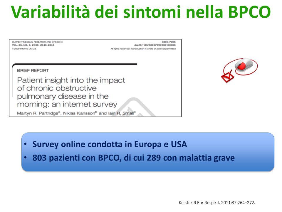 Kessler R Eur Respir J. 2011;37:264–272. Variabilità dei sintomi nella BPCO Survey online condotta in Europa e USA 803 pazienti con BPCO, di cui 289 c
