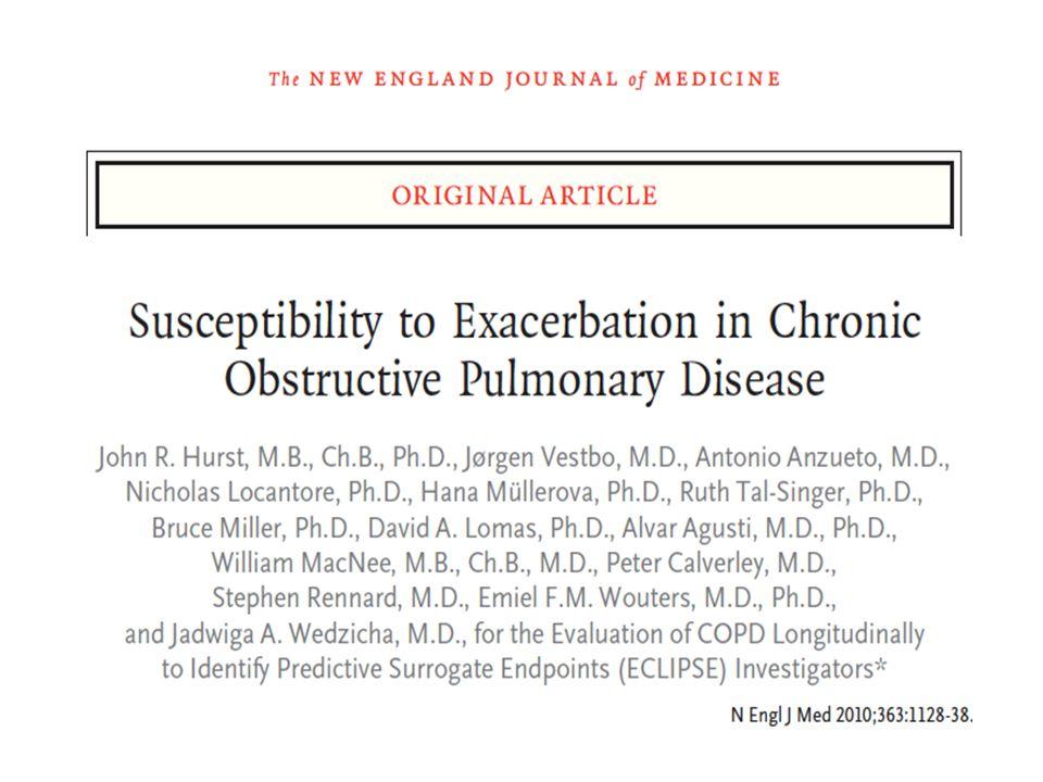 Kessler R, Eur Respir J.2011;37:264–272. Cosa hai fatto in risposta al peggioramento dei sintomi.