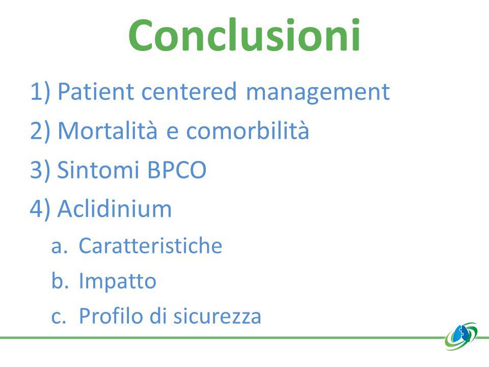 Conclusioni 1)Patient centered management 2)Mortalità e comorbilità 3)Sintomi BPCO 4)Aclidinium a.Caratteristiche b.Impatto c.Profilo di sicurezza
