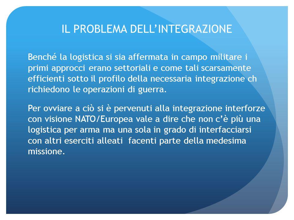 IL PROBLEMA DELL'INTEGRAZIONE Benché la logistica si sia affermata in campo militare i primi approcci erano settoriali e come tali scarsamente efficie