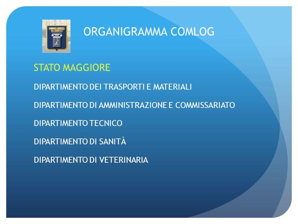 ORGANIGRAMMA COMLOG STATO MAGGIORE DIPARTIMENTO DEI TRASPORTI E MATERIALI DIPARTIMENTO DI AMMINISTRAZIONE E COMMISSARIATO DIPARTIMENTO TECNICO DIPARTI
