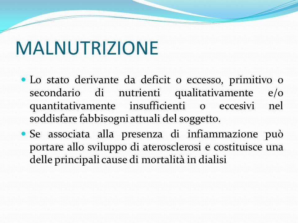 MALNUTRIZIONE Lo stato derivante da deficit o eccesso, primitivo o secondario di nutrienti qualitativamente e/o quantitativamente insufficienti o ecce