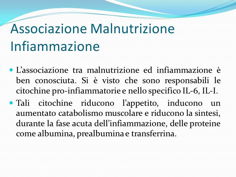 Associazione Malnutrizione Infiammazione L'associazione tra malnutrizione ed infiammazione è ben conosciuta. Si è visto che sono responsabili le citoc