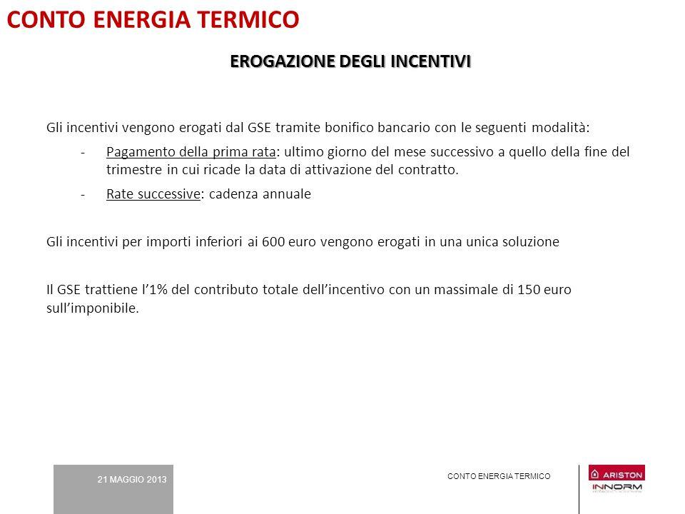 21 MAGGIO 2013 CONTO ENERGIA TERMICO EROGAZIONE DEGLI INCENTIVI Gli incentivi vengono erogati dal GSE tramite bonifico bancario con le seguenti modali