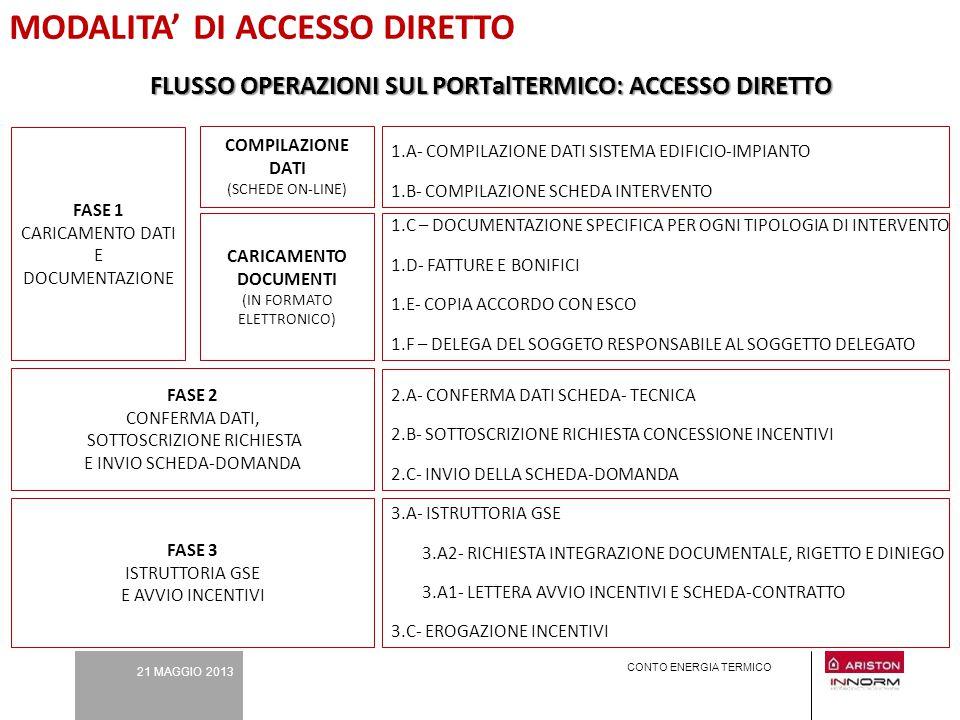 21 MAGGIO 2013 CONTO ENERGIA TERMICO MODALITA' DI ACCESSO DIRETTO 1.A- COMPILAZIONE DATI SISTEMA EDIFICIO-IMPIANTO 1.B- COMPILAZIONE SCHEDA INTERVENTO