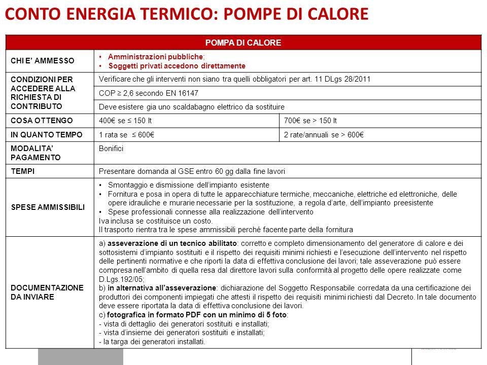 21 MAGGIO 2013 CONTO ENERGIA TERMICO POMPA DI CALORE CHI E' AMMESSO Amministrazioni pubbliche; Soggetti privati accedono direttamente CONDIZIONI PER A