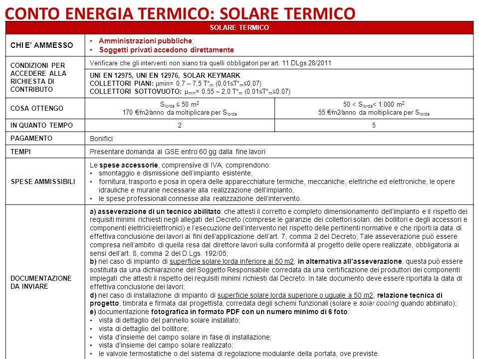 21 MAGGIO 2013 CONTO ENERGIA TERMICO SOLARE TERMICO CHI E' AMMESSO Amministrazioni pubbliche; Soggetti privati accedono direttamente CONDIZIONI PER AC
