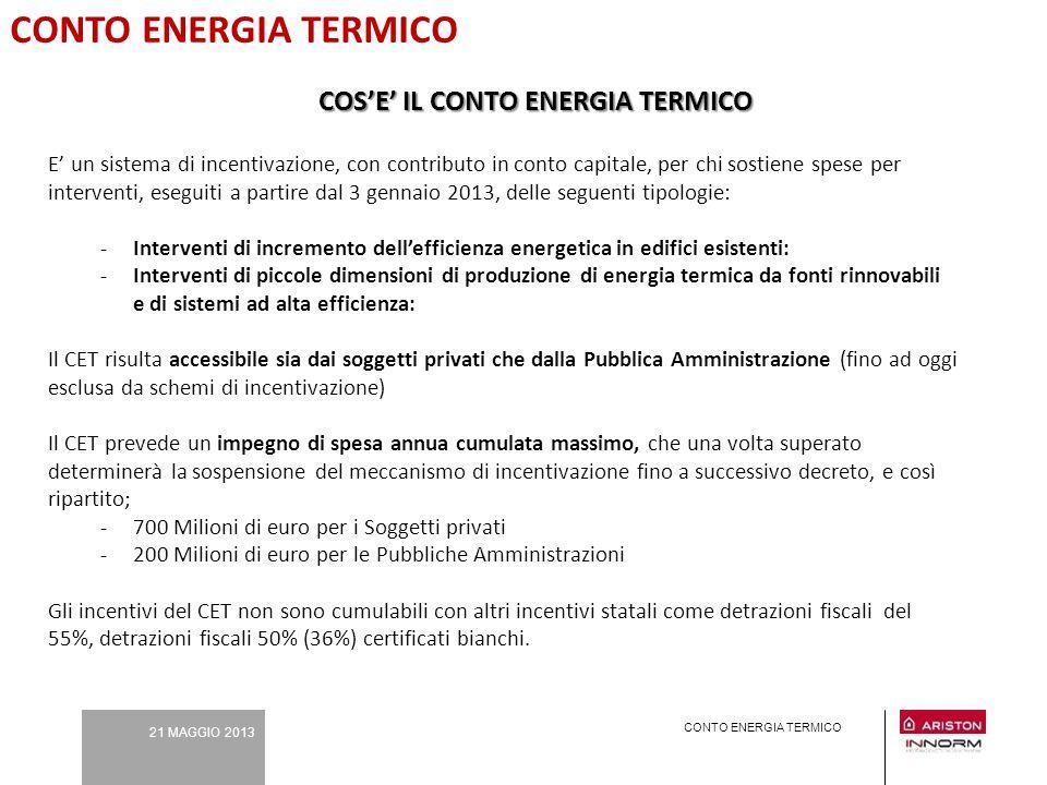 21 MAGGIO 2013 CONTO ENERGIA TERMICO E' un sistema di incentivazione, con contributo in conto capitale, per chi sostiene spese per interventi, eseguit