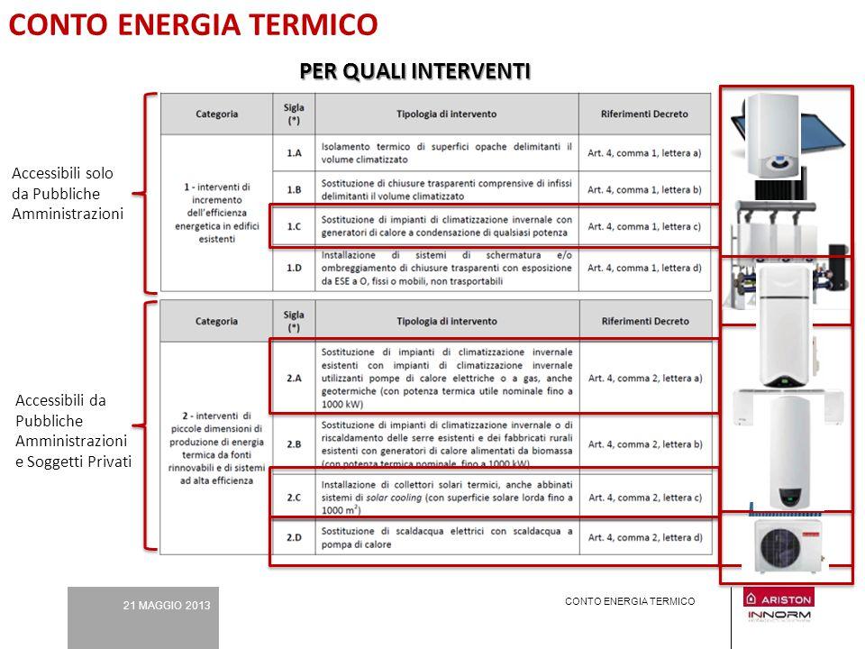 21 MAGGIO 2013 CONTO ENERGIA TERMICO PER QUALI INTERVENTI Accessibili solo da Pubbliche Amministrazioni CONTO ENERGIA TERMICO Accessibili da Pubbliche