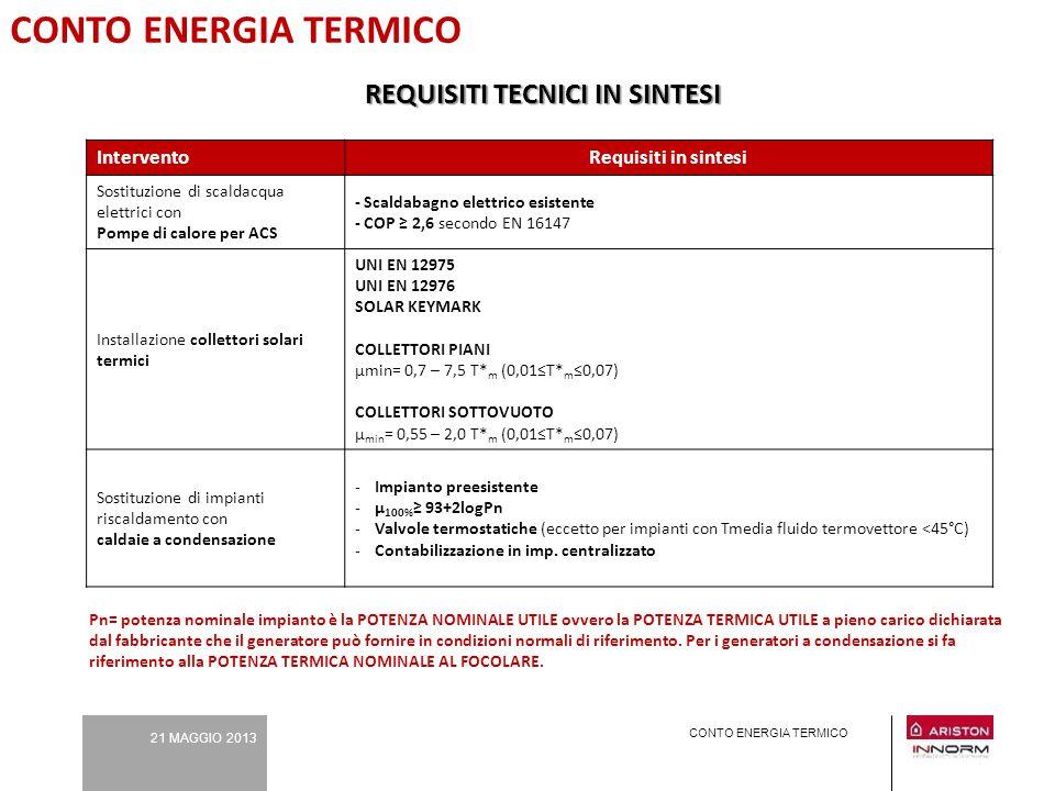 21 MAGGIO 2013 CONTO ENERGIA TERMICO InterventoRequisiti in sintesi Sostituzione di scaldacqua elettrici con Pompe di calore per ACS - Scaldabagno ele