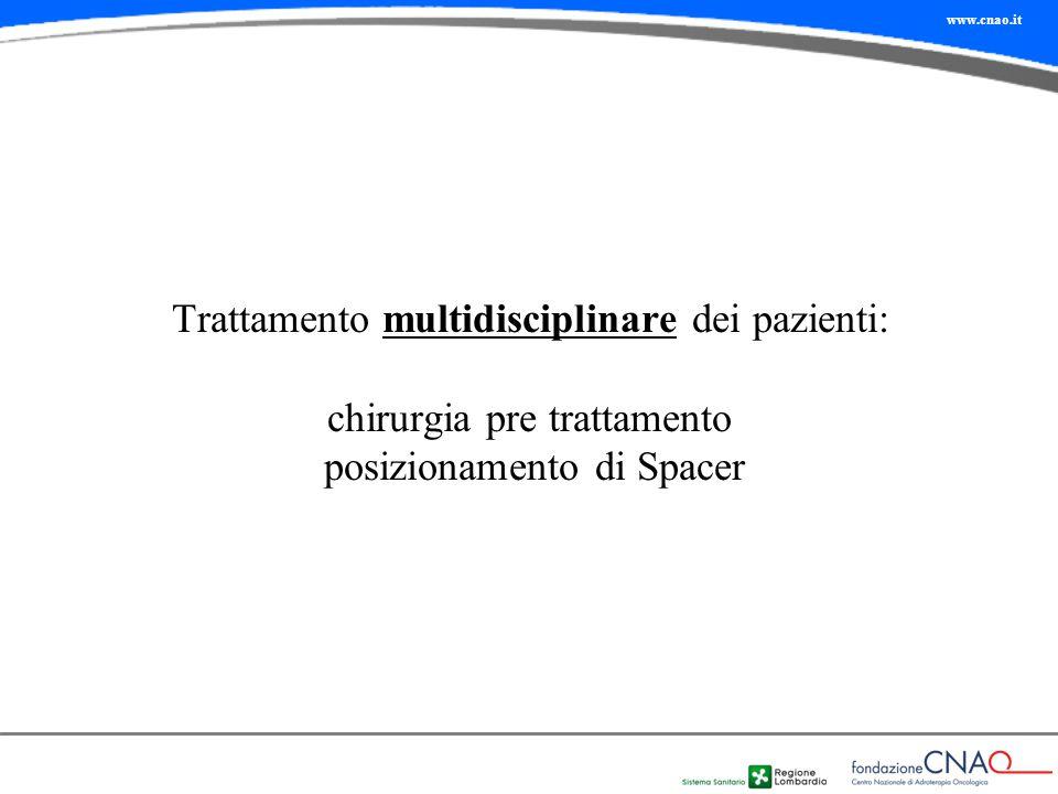 www.cnao.it Trattamento multidisciplinare dei pazienti: chirurgia pre trattamento posizionamento di Spacer