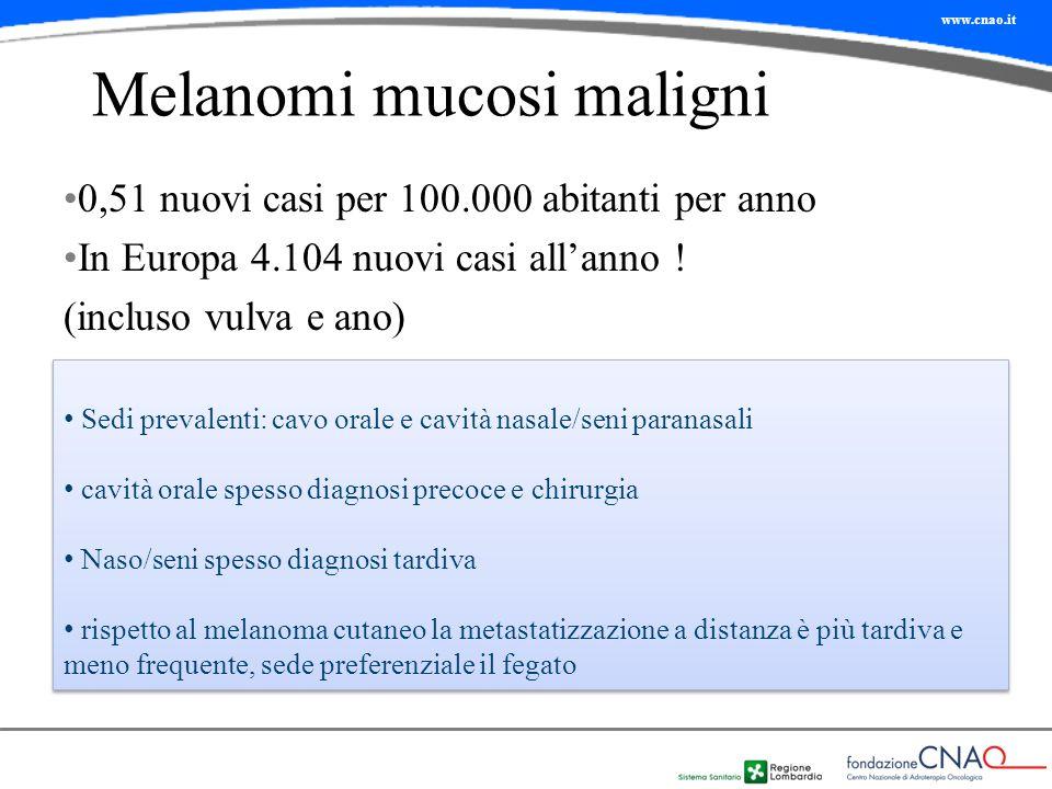 www.cnao.it Melanomi mucosi maligni 0,51 nuovi casi per 100.000 abitanti per anno In Europa 4.104 nuovi casi all'anno ! (incluso vulva e ano) Sedi pre