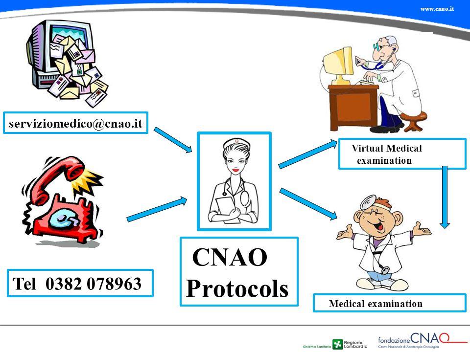 www.cnao.it serviziomedico@cnao.it Tel 0382 078963 Virtual Medical examination Medical examination CNAO Protocols