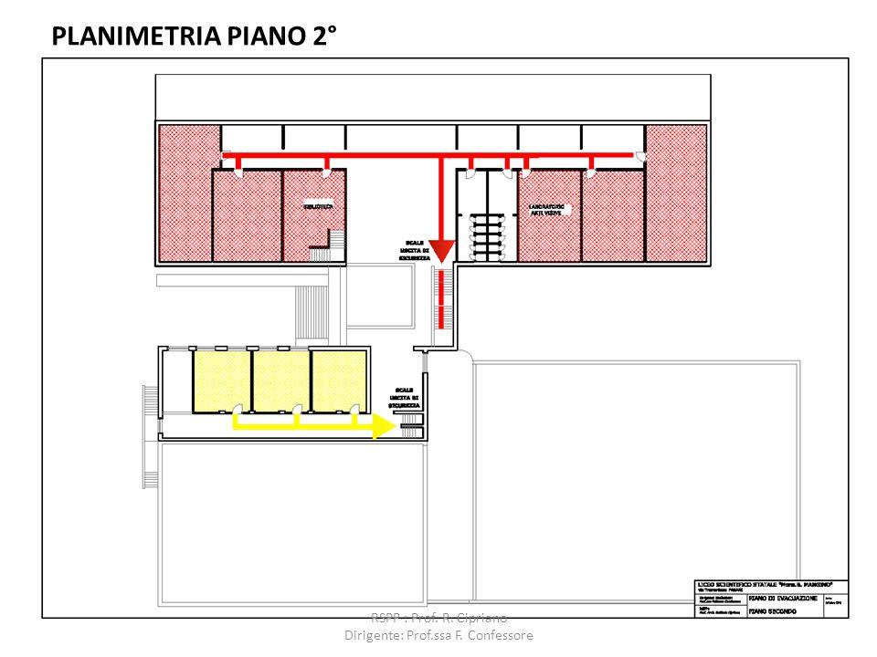 PLANIMETRIA PIANO 2° RSPP : Prof. R. Cipriano Dirigente: Prof.ssa F. Confessore