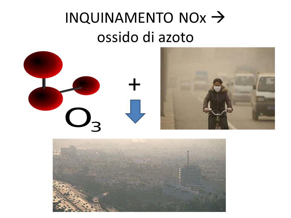 INQUINAMENTO NOx  ossido di azoto +