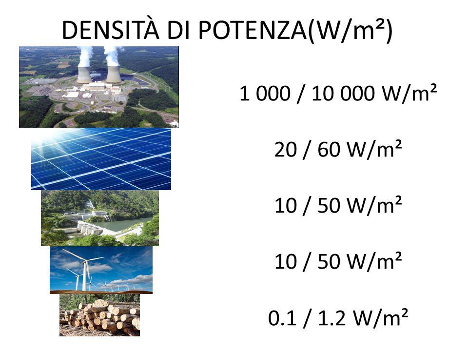 DENSITÀ DI POTENZA(W/m ² ) 1 000 / 10 000 W/m² 20 / 60 W/m² 10 / 50 W/m² 0.1 / 1.2 W/m²