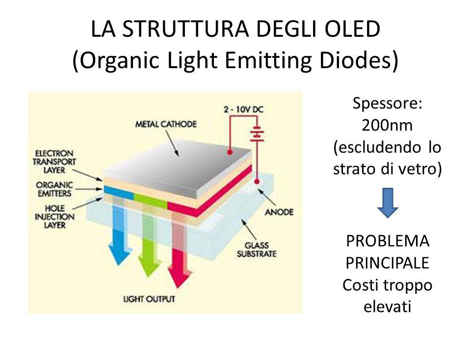 LA STRUTTURA DEGLI OLED (Organic Light Emitting Diodes) Spessore: 200nm (escludendo lo strato di vetro) PROBLEMA PRINCIPALE Costi troppo elevati