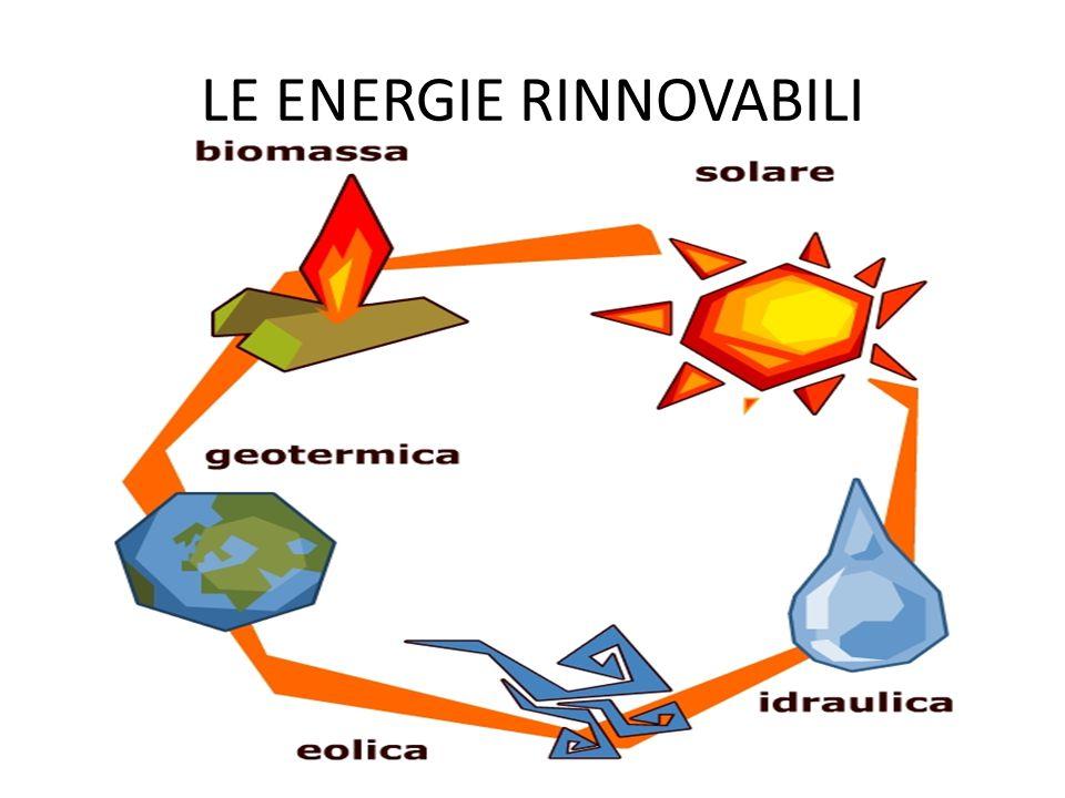 IN CONCLUSIONE LA PIÙ GRANDE SFIDA: DARE ENERGIA SOSTENIBILE A TUTTE LE PERSONE ENTRO IL 2050 PROBLEMA CONNESSO AD ALTRI PROBLEMI: RISORSE NATURALI, STABILITÀ DEL CLIMA, GESTIONE DELLE RISORSE… LE SOLUZIONI RICHIEDONO UN' APPROCIO SCIENTIFICO DOVE LA CHIMICA HA UN RUOLO FONDAMENTALE ULTERIORI OPPORTUNITÀ NEL SETTORE DEL R&D IN CAMPO ENERGETICO (Research and Development) I NOSTRI PROBLEMI PRINCIPALI: SPRECO, IGNORANZA E DISPREZZO DEI LIMITI DELLA BIOSFERA
