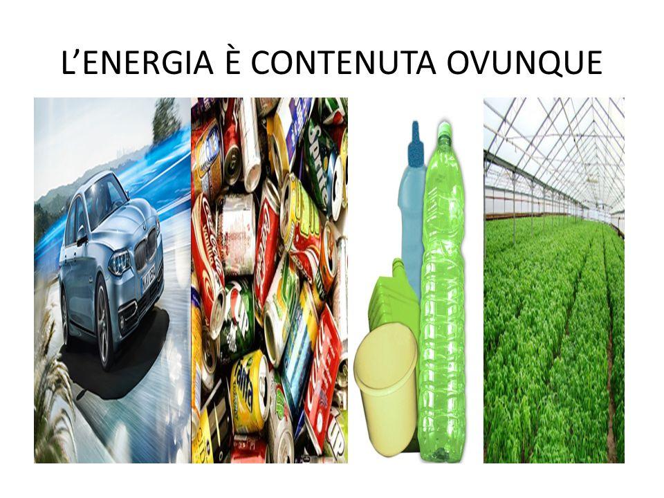 L'ENERGIA È CONTENUTA OVUNQUE