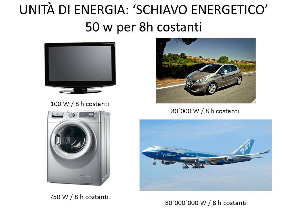UNITÀ DI ENERGIA: 'SCHIAVO ENERGETICO' 50 w per 8h costanti 100 W / 8 h costanti 750 W / 8 h costanti 80´000 W / 8 h costanti 80´000´000 W / 8 h costa