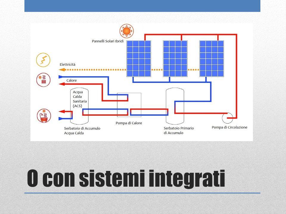 O con sistemi integrati