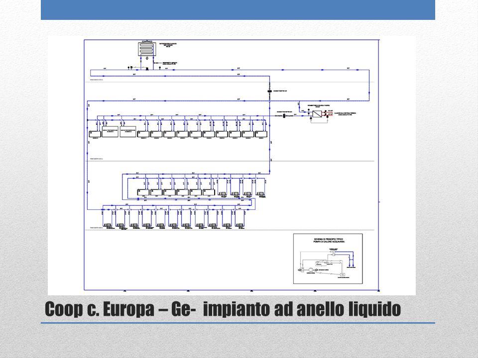 Coop c. Europa – Ge- impianto ad anello liquido