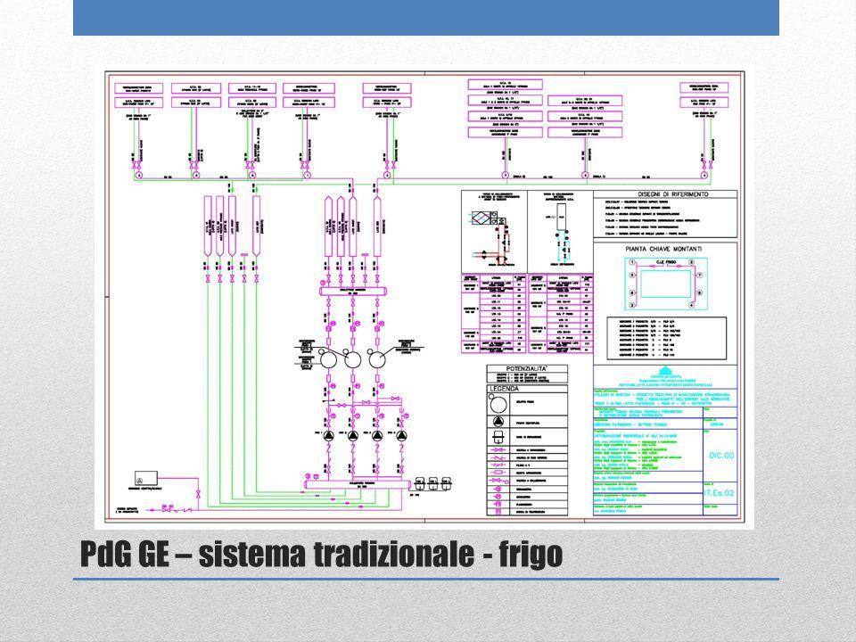 PdG GE – sistema tradizionale - frigo