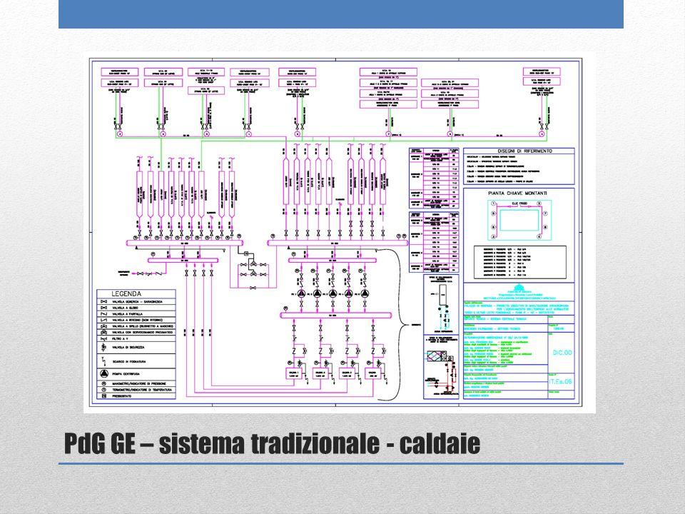 PdG GE – sistema tradizionale - caldaie
