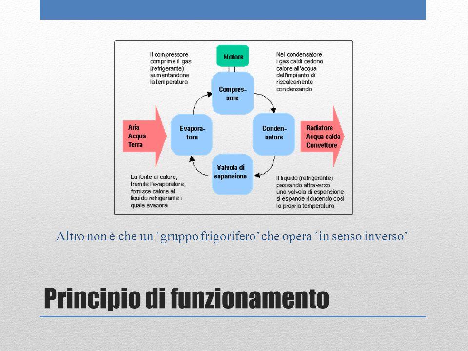 CNAO Pavia - sistema a temperatura moderata
