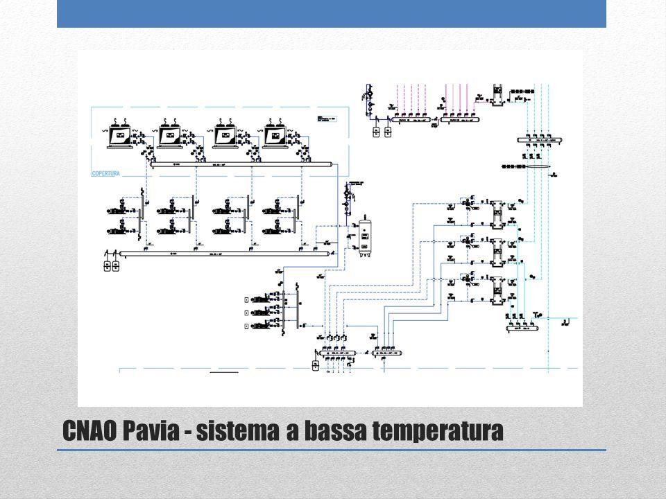 CNAO Pavia - sistema a bassa temperatura
