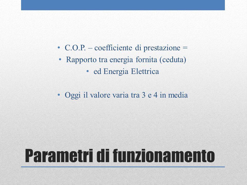 Parametri di funzionamento C.O.P. – coefficiente di prestazione = Rapporto tra energia fornita (ceduta) ed Energia Elettrica Oggi il valore varia tra