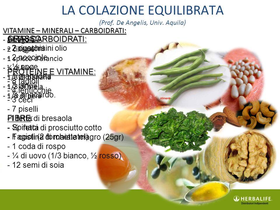 VITAMINE – MINERALI – CARBOIDRATI: VITAMINE – MINERALI – CARBOIDRATI: - 1 fragola - 2 ciliegie - 1 spicco d'arancio - ¼ di kiwi - 1/3 di banana - 1/3 di mela - 1/8 di pera ALTRI CARBOIDRATI: ALTRI CARBOIDRATI: - 7 rigatoni PROTEINE E VITAMINE: PROTEINE E VITAMINE: - 8 fagioli - 4 lenticchie - 3 ceci - 7 piselli -1 fetta di bresaola - ½ fetta di prosciutto cotto - 1 costina di maiale magro (25gr) - 1 coda di rospo - ¼ di uovo (1/3 bianco, ½ rosso) - 12 semi di soia LA COLAZIONE EQUILIBRATA (Prof.