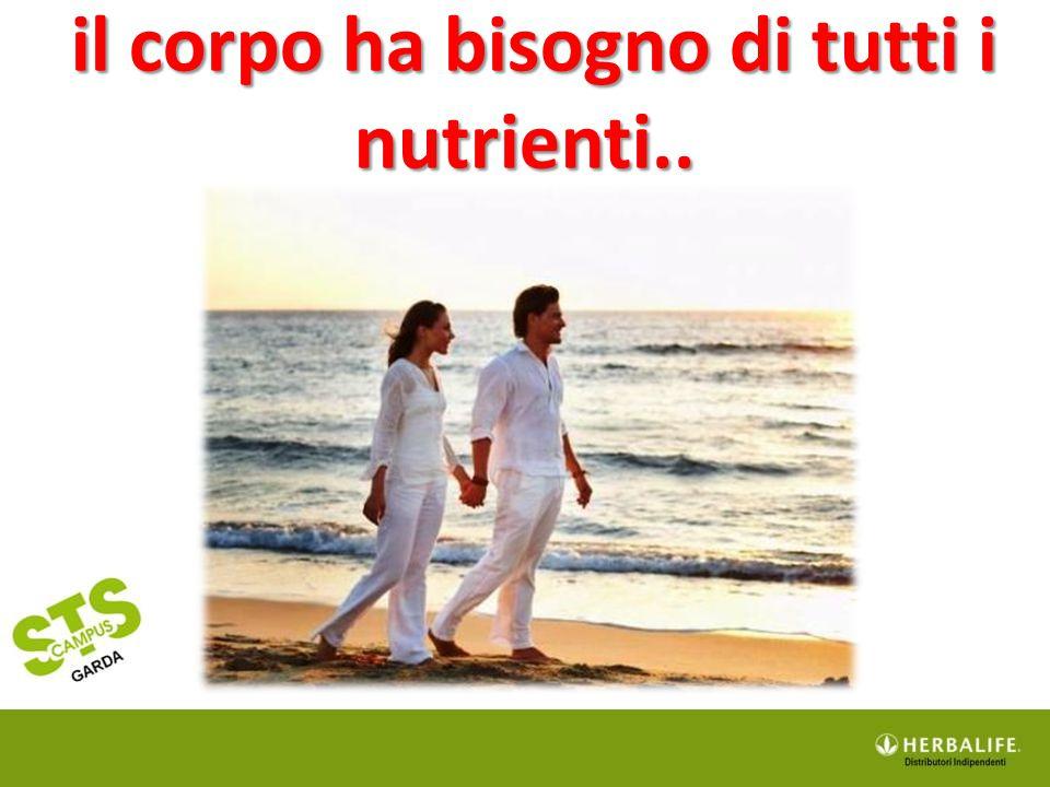 il corpo ha bisogno di tutti i nutrienti.. il corpo ha bisogno di tutti i nutrienti..