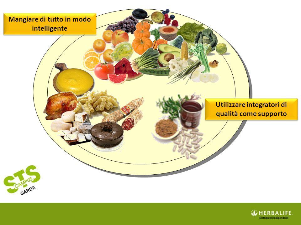 Mangiare di tutto in modo intelligente Utilizzare integratori di qualità come supporto