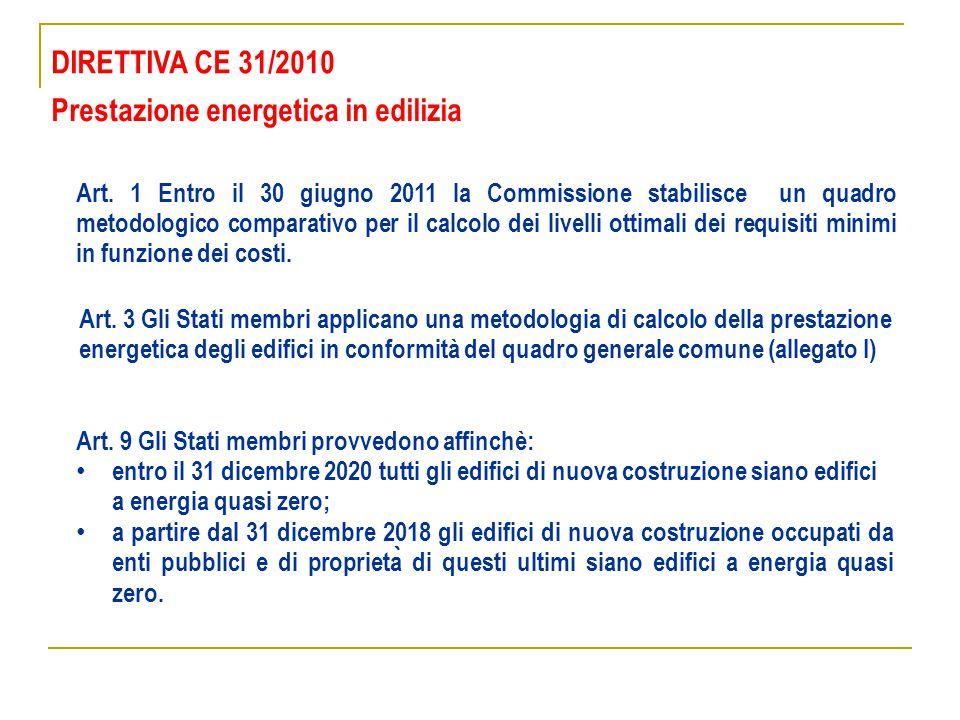 DIRETTIVA CE 31/2010 Prestazione energetica in edilizia Art. 1 Entro il 30 giugno 2011 la Commissione stabilisce un quadro metodologico comparativo pe