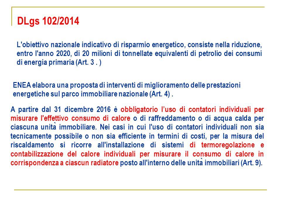 DLgs 102/2014 L'obiettivo nazionale indicativo di risparmio energetico, consiste nella riduzione, entro l'anno 2020, di 20 milioni di tonnellate equiv