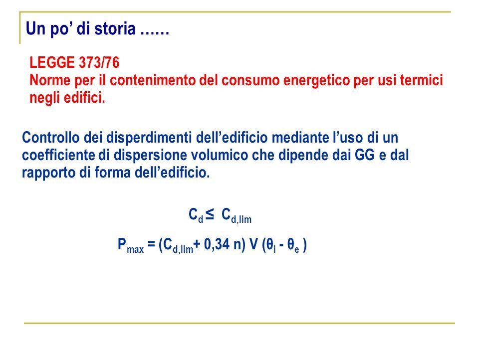 LEGGE 373/76 Norme per il contenimento del consumo energetico per usi termici negli edifici. Controllo dei disperdimenti dell'edificio mediante l'uso