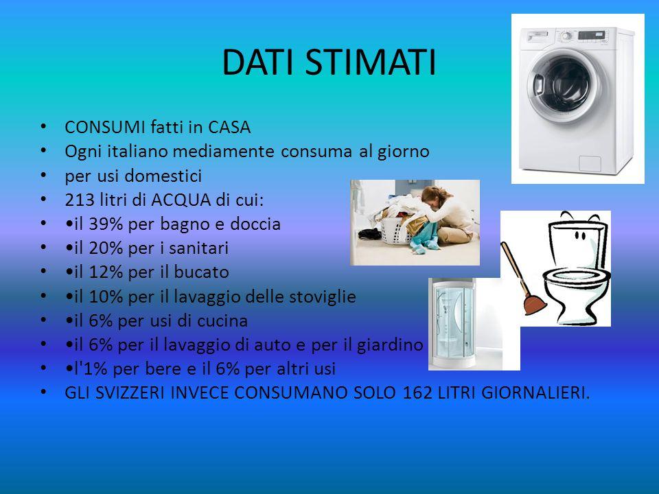 DATI STIMATI CONSUMI fatti in CASA Ogni italiano mediamente consuma al giorno per usi domestici 213 litri di ACQUA di cui: il 39% per bagno e doccia i