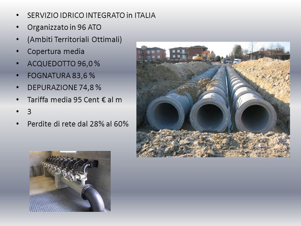 SERVIZIO IDRICO INTEGRATO in ITALIA Organizzato in 96 ATO (Ambiti Territoriali Ottimali) Copertura media ACQUEDOTTO 96,0 % FOGNATURA 83,6 % DEPURAZION