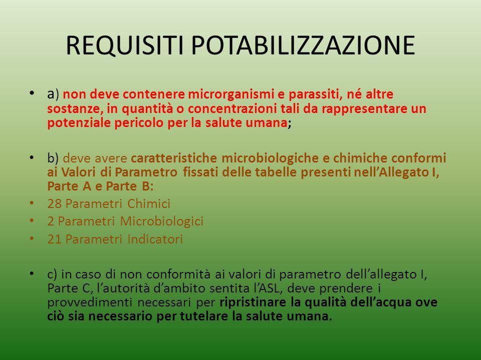 REQUISITI POTABILIZZAZIONE a ) non deve contenere microrganismi e parassiti, né altre sostanze, in quantità o concentrazioni tali da rappresentare un