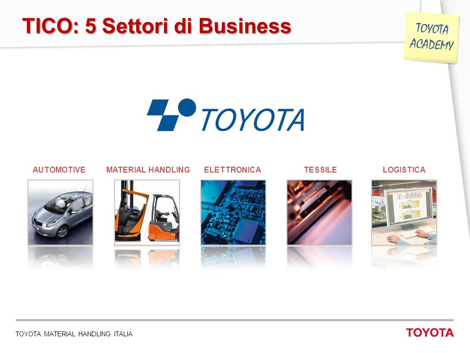 TOYOTA MATERIAL HANDLING ITALIA 14 TOYOTA ACADEMY IL VALUE STREAM MAPPING: FUTURE STATE Tempo di attraversamento: 107 gg Tempo a valore: 4 gg Tempo di attraversamento : 50 gg Tempo a valore: 4 gg -50 %