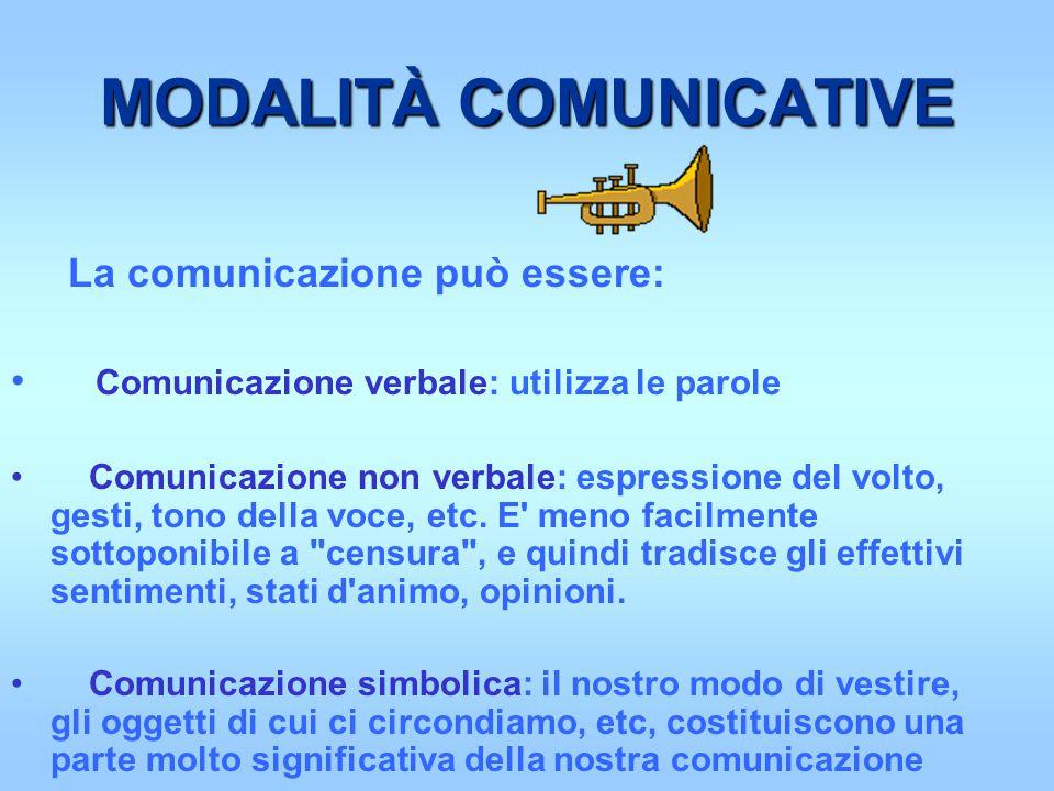 MODALITÀ COMUNICATIVE La comunicazione può essere: Comunicazione verbale: utilizza le parole Comunicazione non verbale: espressione del volto, gesti, tono della voce, etc.