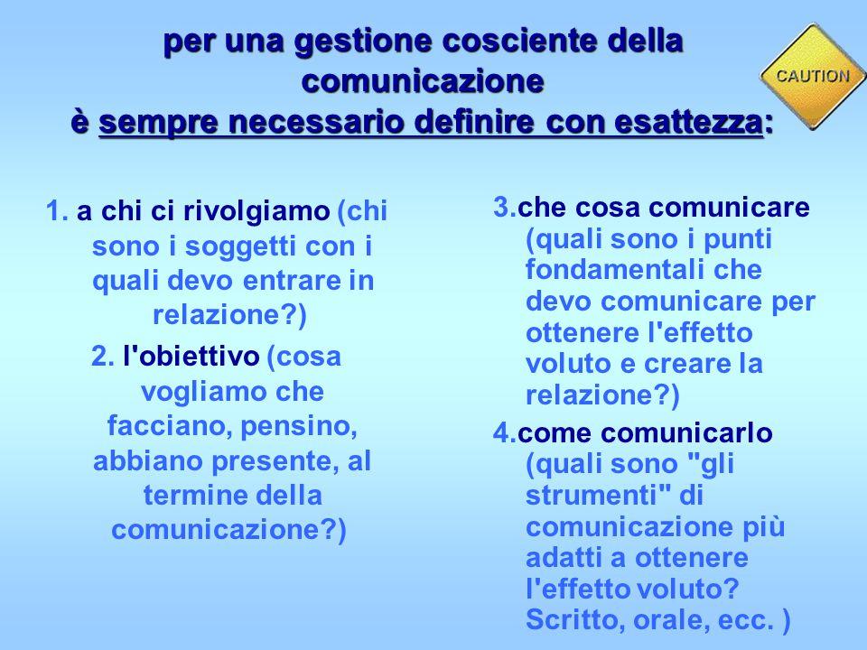 per una gestione cosciente della comunicazione è sempre necessario definire con esattezza: 1.