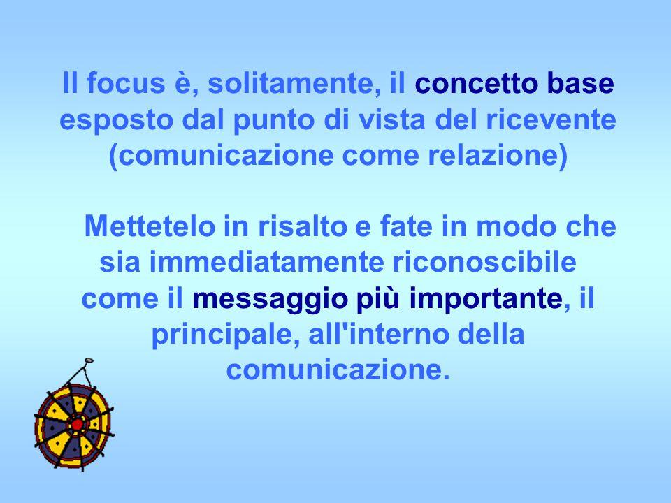 Il focus è, solitamente, il concetto base esposto dal punto di vista del ricevente (comunicazione come relazione) Mettetelo in risalto e fate in modo che sia immediatamente riconoscibile come il messaggio più importante, il principale, all interno della comunicazione.