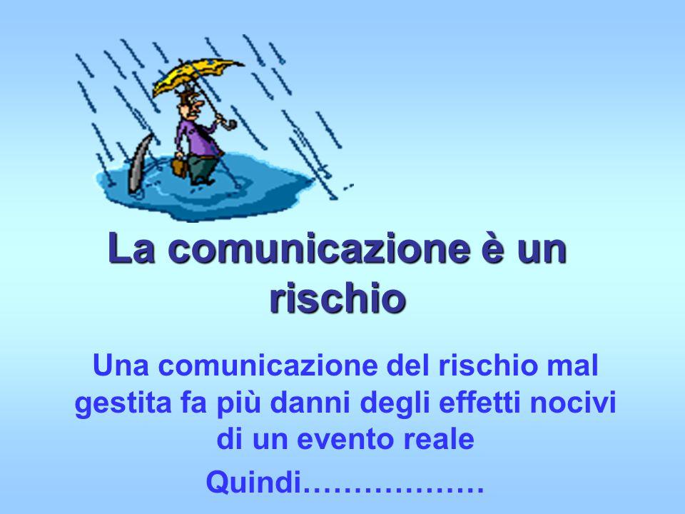 La comunicazione è un rischio Una comunicazione del rischio mal gestita fa più danni degli effetti nocivi di un evento reale Quindi………………
