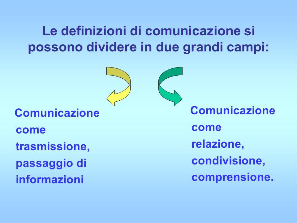 Le definizioni di comunicazione si possono dividere in due grandi campi: Comunicazione come trasmissione, passaggio di informazioni Comunicazione come relazione, condivisione, comprensione.